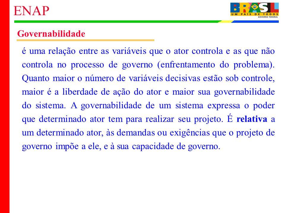 24 Governabilidade é uma relação entre as variáveis que o ator controla e as que não controla no processo de governo (enfrentamento do problema). Quan