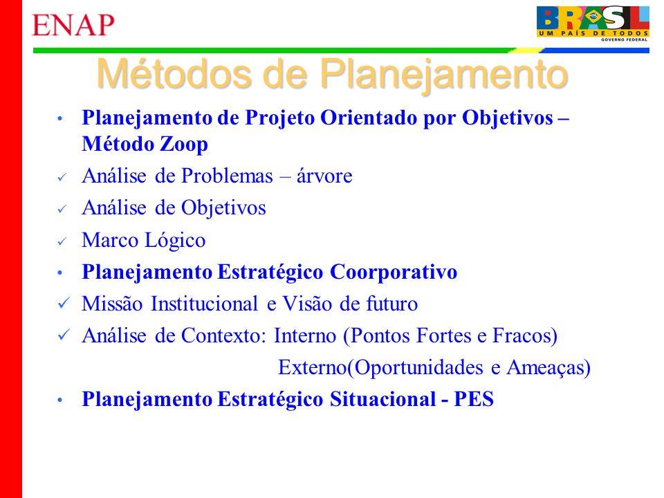 5 Métodos de Planejamento Planejamento de Projeto Orientado por Objetivos – Método Zoop Análise de Problemas – árvore Análise de Objetivos Marco Lógic