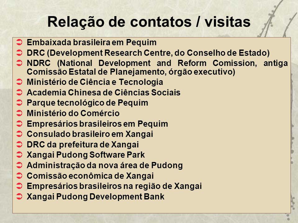 Relação de contatos / visitas Embaixada brasileira em Pequim DRC (Development Research Centre, do Conselho de Estado) NDRC (National Development and R