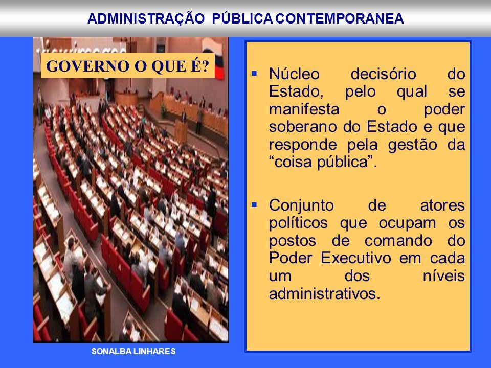 ADMINISTRAÇÃO PÚBLICA CONTEMPORANEA GOVERNO O QUE É? Núcleo decisório do Estado, pelo qual se manifesta o poder soberano do Estado e que responde pela
