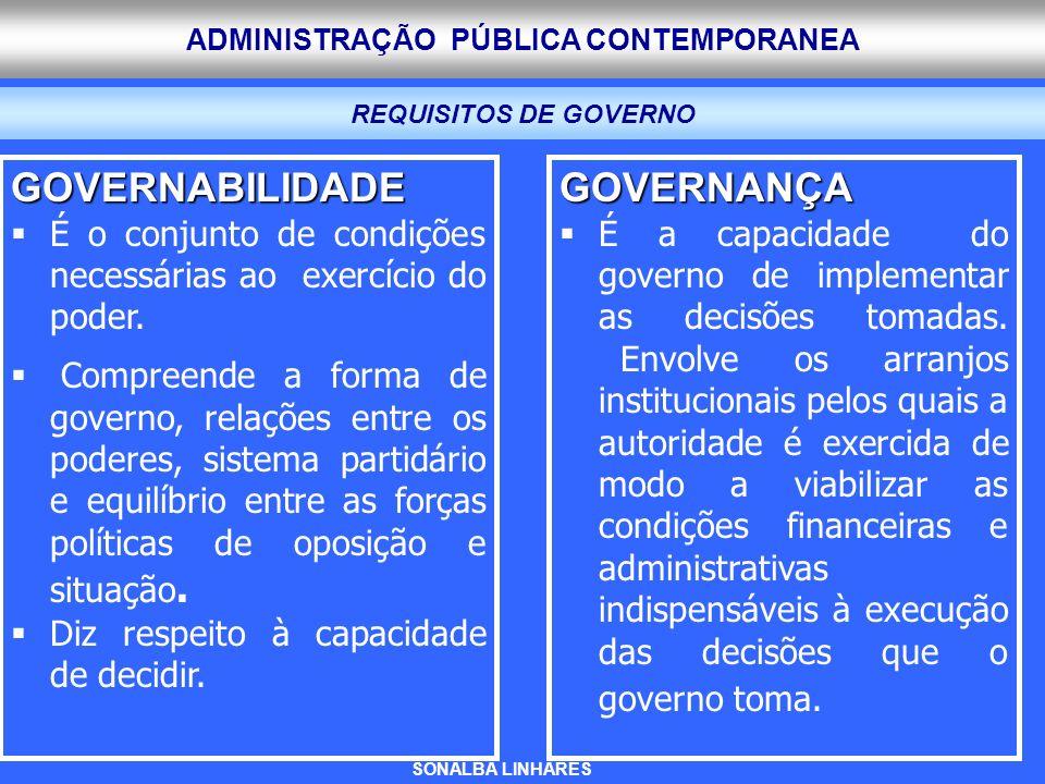 ADMINISTRAÇÃO PÚBLICA CONTEMPORANEAGOVERNABILIDADE É o conjunto de condições necessárias ao exercício do poder. Compreende a forma de governo, relaçõe
