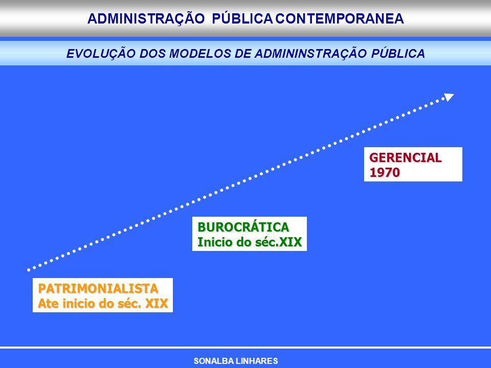 ADMINISTRAÇÃO PÚBLICA CONTEMPORANEA EVOLUÇÃO DOS MODELOS DE ADMININSTRAÇÃO PÚBLICA PATRIMONIALISTA Ate inicio do séc. XIX BUROCRÁTICA Inicio do séc.XI