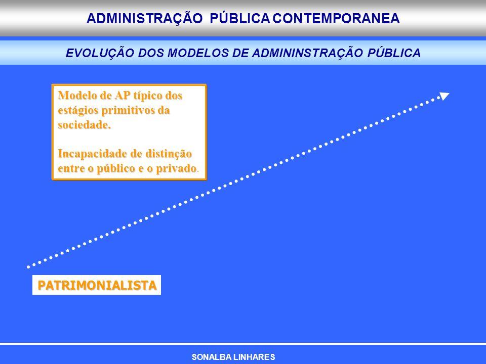 ADMINISTRAÇÃO PÚBLICA CONTEMPORANEA EVOLUÇÃO DOS MODELOS DE ADMININSTRAÇÃO PÚBLICA PATRIMONIALISTA Modelo de AP típico dos estágios primitivos da soci