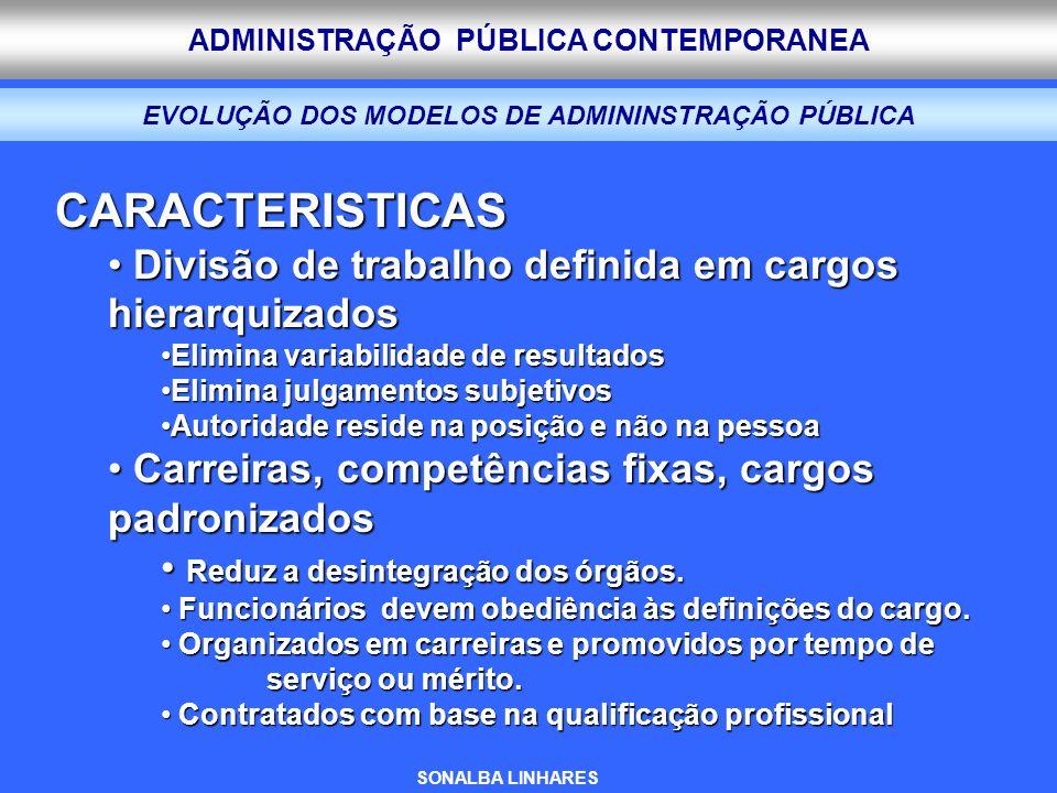 ADMINISTRAÇÃO PÚBLICA CONTEMPORANEA EVOLUÇÃO DOS MODELOS DE ADMININSTRAÇÃO PÚBLICA CARACTERISTICAS Divisão de trabalho definida em cargos hierarquizad