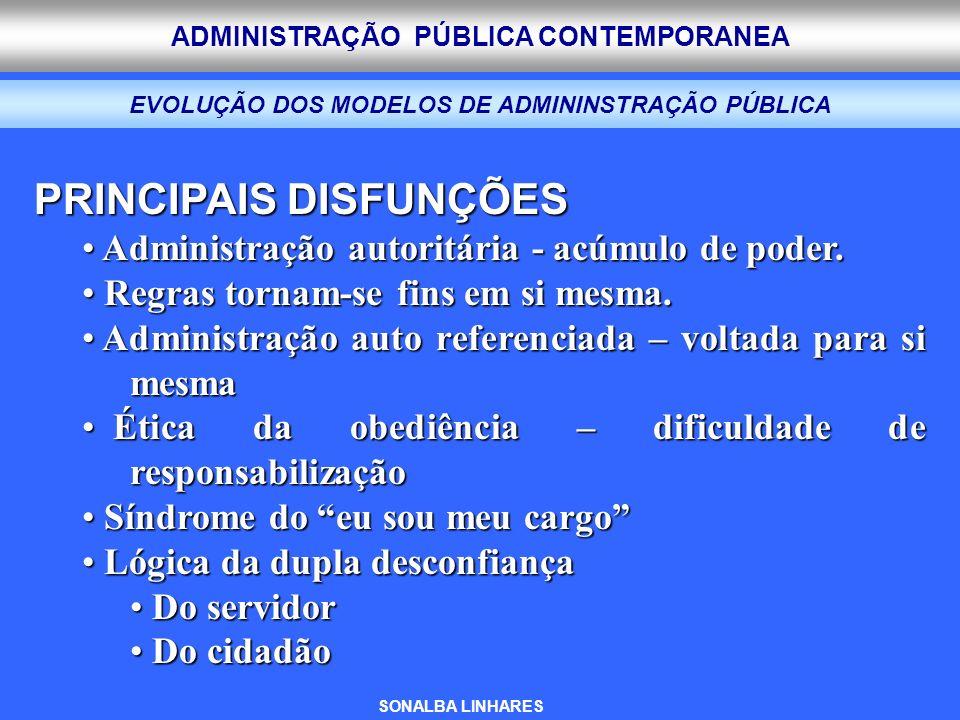 ADMINISTRAÇÃO PÚBLICA CONTEMPORANEA EVOLUÇÃO DOS MODELOS DE ADMININSTRAÇÃO PÚBLICA PRINCIPAIS DISFUNÇÕES Administração autoritária - acúmulo de poder.