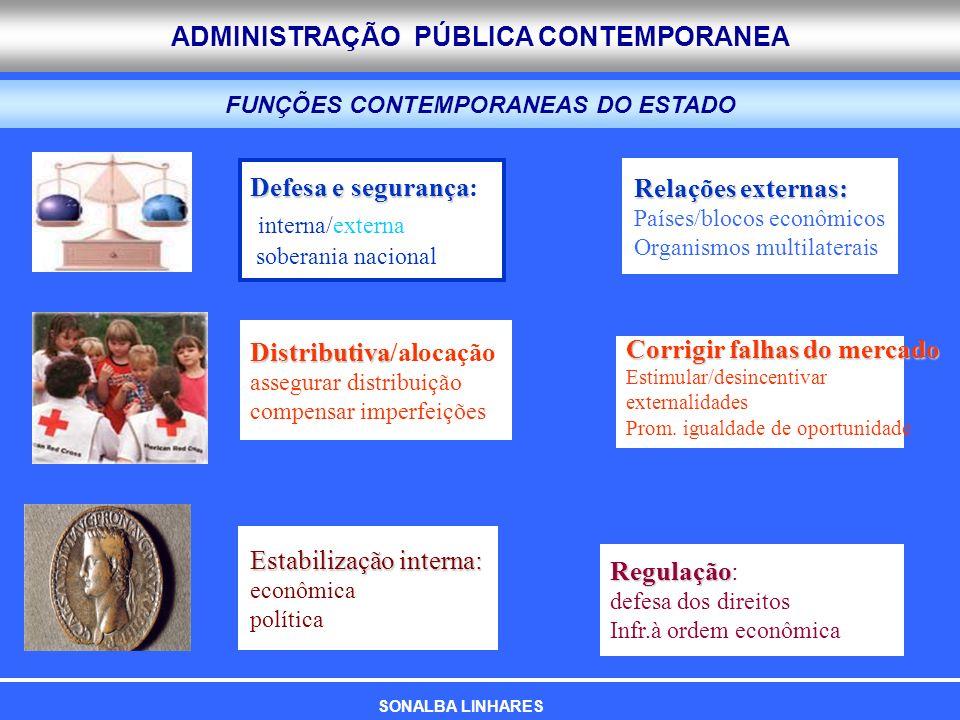ADMINISTRAÇÃO PÚBLICA CONTEMPORANEA FUNÇÕES CONTEMPORANEAS DO ESTADO Defesa e segurança Defesa e segurança: interna/externa soberania nacional Estabil