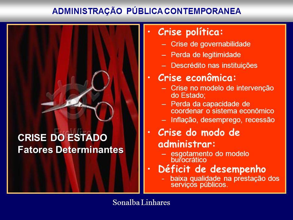 ADMINISTRAÇÃO PÚBLICA CONTEMPORANEA Crise política: –Crise de governabilidade –Perda de legitimidade –Descrédito nas instituições Crise econômica: –Cr
