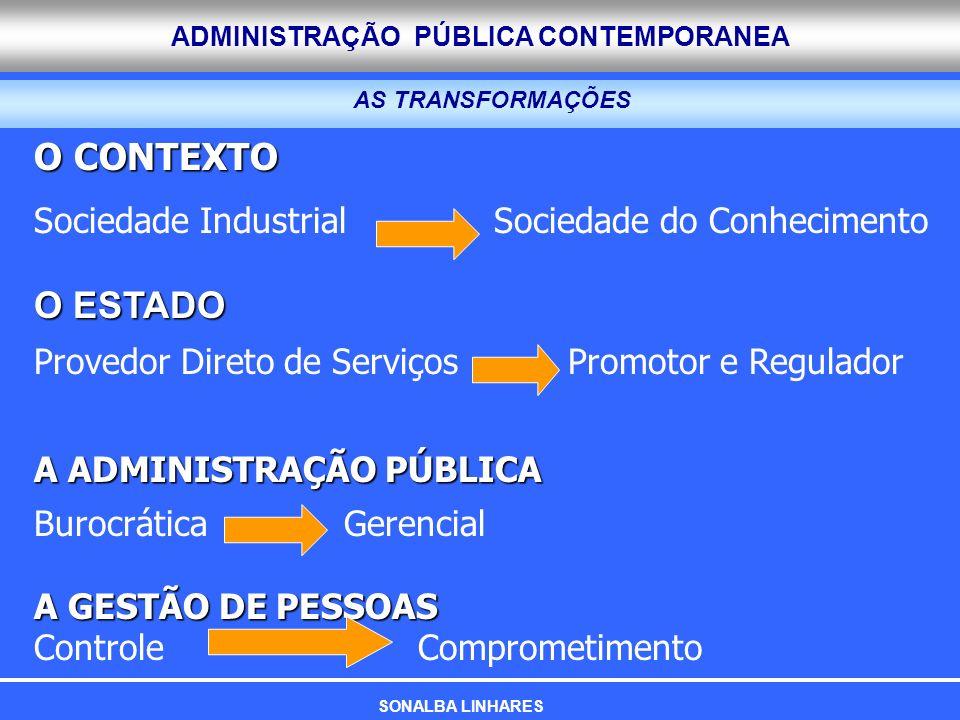 ADMINISTRAÇÃO PÚBLICA CONTEMPORANEA AS TRANSFORMAÇÕES O CONTEXTO Sociedade Industrial Sociedade do Conhecimento O ESTADO Provedor Direto de Serviços P
