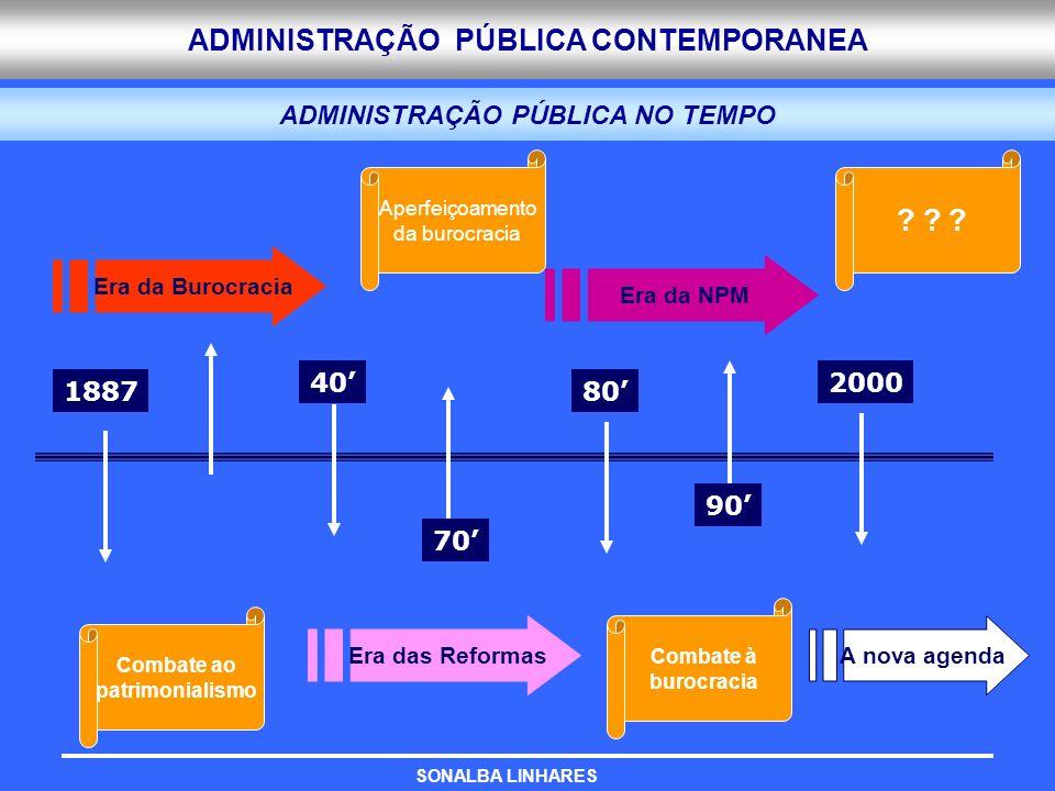 ADMINISTRAÇÃO PÚBLICA CONTEMPORANEA 1887 40 70 80 90 2000 Combate ao patrimonialismo Aperfeiçoamento da burocracia Combate à burocracia ? ? ? Era da B