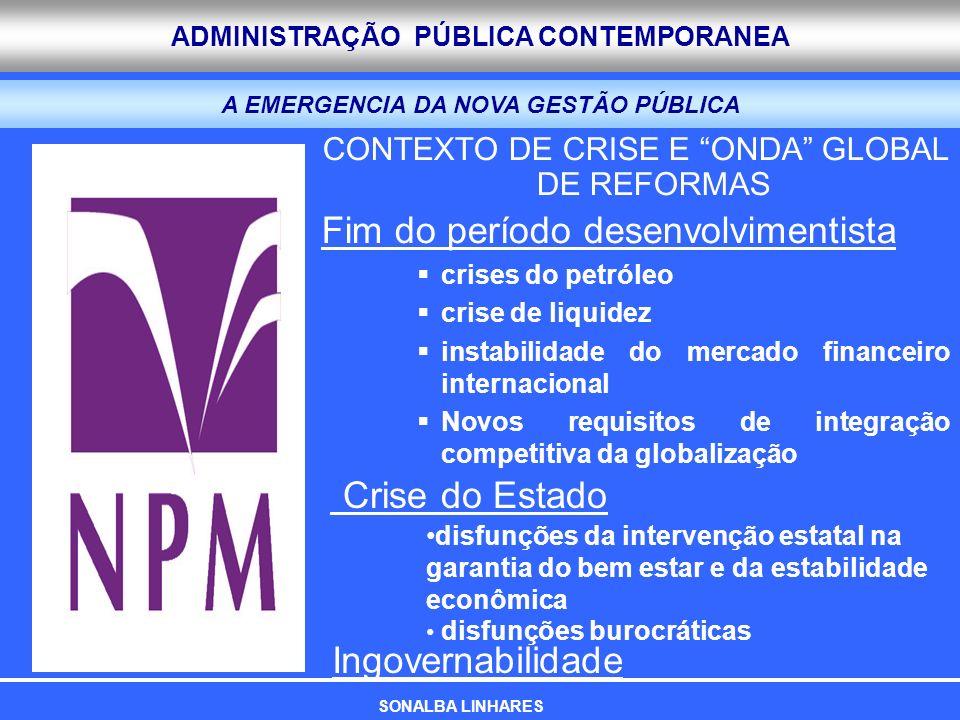 ADMINISTRAÇÃO PÚBLICA CONTEMPORANEA A EMERGENCIA DA NOVA GESTÃO PÚBLICA CONTEXTO DE CRISE E ONDA GLOBAL DE REFORMAS Fim do período desenvolvimentista