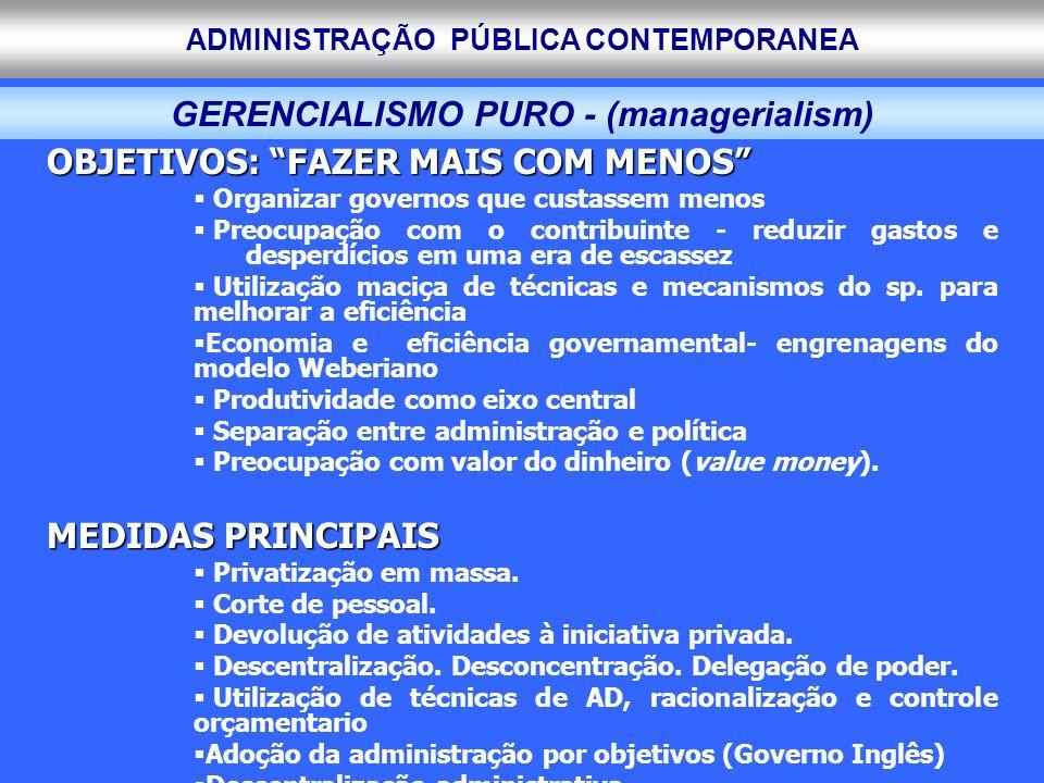 ADMINISTRAÇÃO PÚBLICA CONTEMPORANEA GERENCIALISMO PURO - (managerialism) OBJETIVOS: FAZER MAIS COM MENOS Organizar governos que custassem menos Preocu