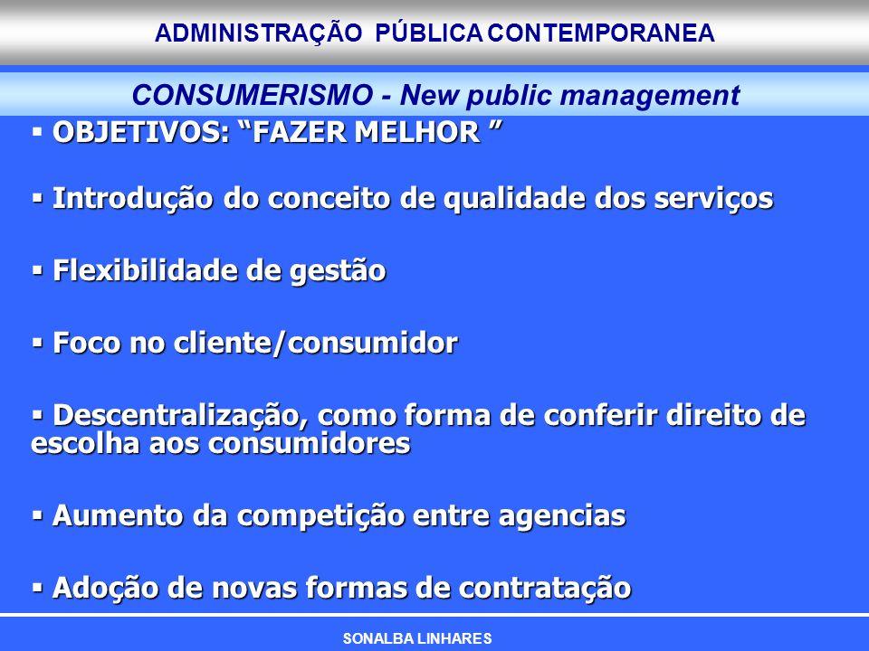 ADMINISTRAÇÃO PÚBLICA CONTEMPORANEA CONSUMERISMO - New public management OBJETIVOS: FAZER MELHOR OBJETIVOS: FAZER MELHOR Introdução do conceito de qua