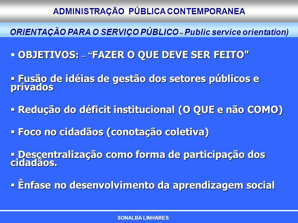 ADMINISTRAÇÃO PÚBLICA CONTEMPORANEA - ORIENTAÇÃO PARA O SERVIÇO PÚBLICO - Public service orientation) OBJETIVOS: – FAZER O QUE DEVE SER FEITO