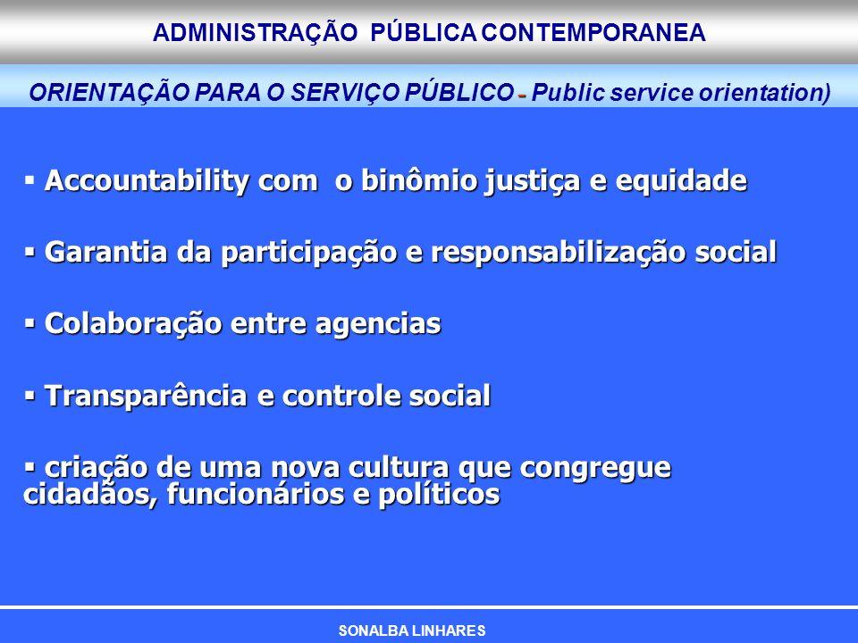 ADMINISTRAÇÃO PÚBLICA CONTEMPORANEA - ORIENTAÇÃO PARA O SERVIÇO PÚBLICO - Public service orientation) Accountability com o binômio justiça e equidade
