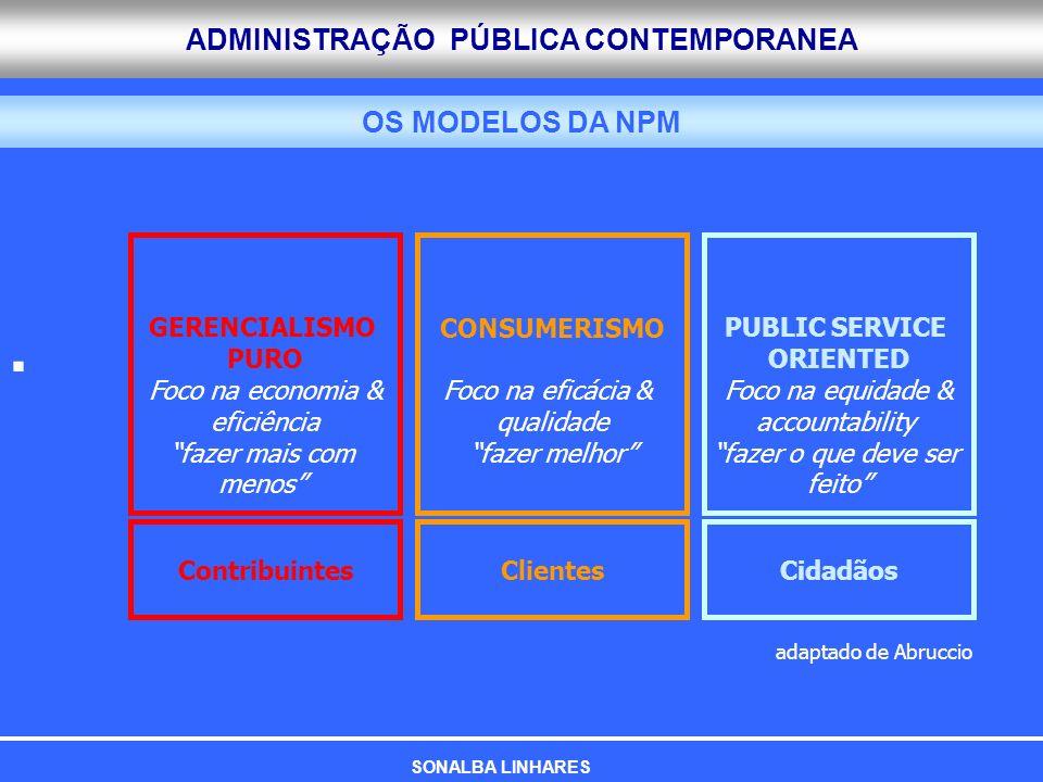 ADMINISTRAÇÃO PÚBLICA CONTEMPORANEA OS MODELOS DA NPM GERENCIALISMO PURO Foco na economia & eficiência fazer mais com menos Contribuintes CONSUMERISMO