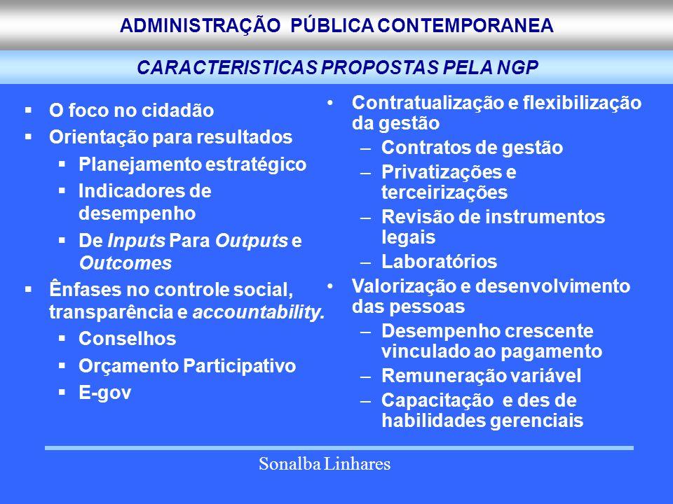 ADMINISTRAÇÃO PÚBLICA CONTEMPORANEA O foco no cidadão Orientação para resultados Planejamento estratégico Indicadores de desempenho De Inputs Para Out