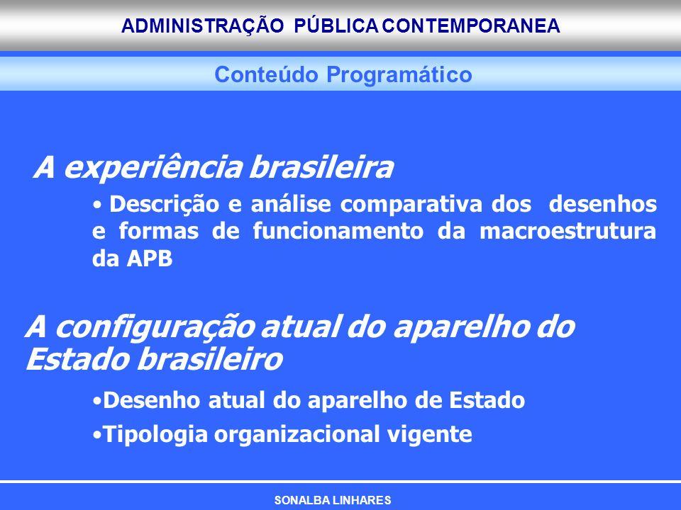 ADMINISTRAÇÃO PÚBLICA CONTEMPORANEA Conteúdo Programático A experiência brasileira Descrição e análise comparativa dos desenhos e formas de funcioname