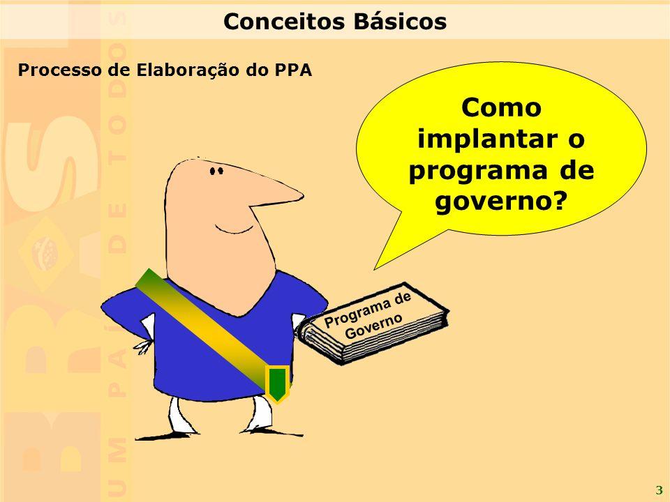 4 Orientação Estratégica Ações de Governo Programa de Governo UM BRASIL DE TODOS Desafios Programas Estratégia de Desenvolvimento Dimensões 3 30 374 5 Megaobjetivos Conceitos Básicos