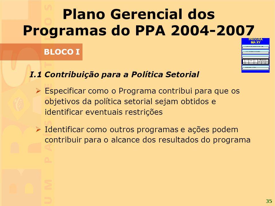 35 I.1 Contribuição para a Política Setorial Especificar como o Programa contribui para que os objetivos da política setorial sejam obtidos e identificar eventuais restrições Identificar como outros programas e ações podem contribuir para o alcance dos resultados do programa Plano Gerencial dos Programas do PPA 2004-2007 BLOCO I I.1 CONTRIBUIÇÃO PARA A POLÍTICA SETORIAL I.2 IMPLEMENTAÇÃO DO PROGRAMA I.3 MONITORAMENTO I.4 AVALIAÇÃO E REVISÃO E- mai l Tel efo ne N o me Responsável Pr az o Resultado Processual Esperado Descriçã o da Fas e FaseFase PROGRA MA XY