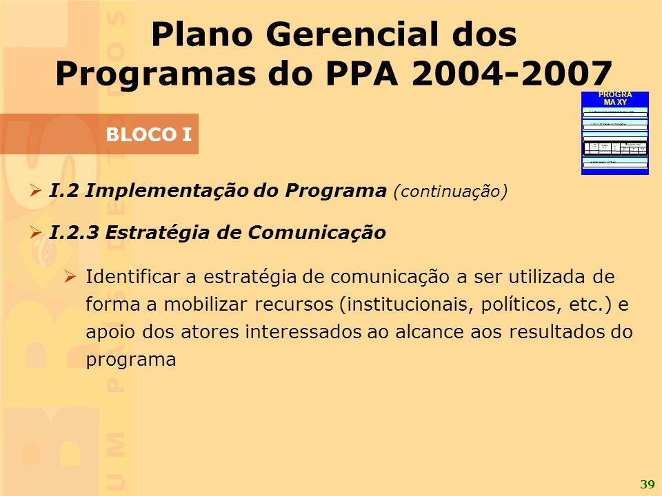 39 I.2 Implementação do Programa (continuação) I.2.3 Estratégia de Comunicação Identificar a estratégia de comunicação a ser utilizada de forma a mobilizar recursos (institucionais, políticos, etc.) e apoio dos atores interessados ao alcance aos resultados do programa Plano Gerencial dos Programas do PPA 2004-2007 BLOCO I I.1 CONTRIBUIÇÃO PARA A POLÍTICA SETORIAL I.2 IMPLEMENTAÇÃO DO PROGRAMA I.3 MONITORAMENTO I.4 AVALIAÇÃO E REVISÃO E- mai l Tel efo ne N o me Responsável Pr az o Resultado Processual Esperado Descriçã o da Fas e FaseFase PROGRA MA XY