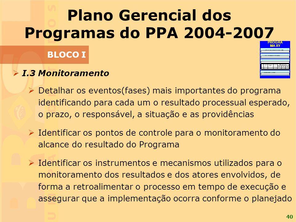 40 I.3 Monitoramento Detalhar os eventos(fases) mais importantes do programa identificando para cada um o resultado processual esperado, o prazo, o responsável, a situação e as providências Identificar os pontos de controle para o monitoramento do alcance do resultado do Programa Identificar os instrumentos e mecanismos utilizados para o monitoramento dos resultados e dos atores envolvidos, de forma a retroalimentar o processo em tempo de execução e assegurar que a implementação ocorra conforme o planejado Plano Gerencial dos Programas do PPA 2004-2007 BLOCO I I.1 CONTRIBUIÇÃO PARA A POLÍTICA SETORIAL I.2 IMPLEMENTAÇÃO DO PROGRAMA I.3 MONITORAMENTO I.4 AVALIAÇÃO E REVISÃO E- mai l Tel efo ne N o me Responsável Pr az o Resultado Processual Esperado Descriçã o da Fas e FaseFase PROGRA MA XY