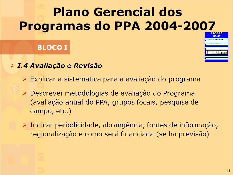 41 I.4 Avaliação e Revisão Explicar a sistemática para a avaliação do programa Descrever metodologias de avaliação do Programa (avaliação anual do PPA, grupos focais, pesquisa de campo, etc.) Indicar periodicidade, abrangência, fontes de informação, regionalização e como será financiada (se há previsão) Plano Gerencial dos Programas do PPA 2004-2007 BLOCO I I.1 CONTRIBUIÇÃO PARA A POLÍTICA SETORIAL I.2 IMPLEMENTAÇÃO DO PROGRAMA I.3 MONITORAMENTO I.4 AVALIAÇÃO E REVISÃO E- mai l Tel efo ne N o me Responsável Pr az o Resultado Processual Esperado Descriçã o da Fas e FaseFase PROGRA MA XY