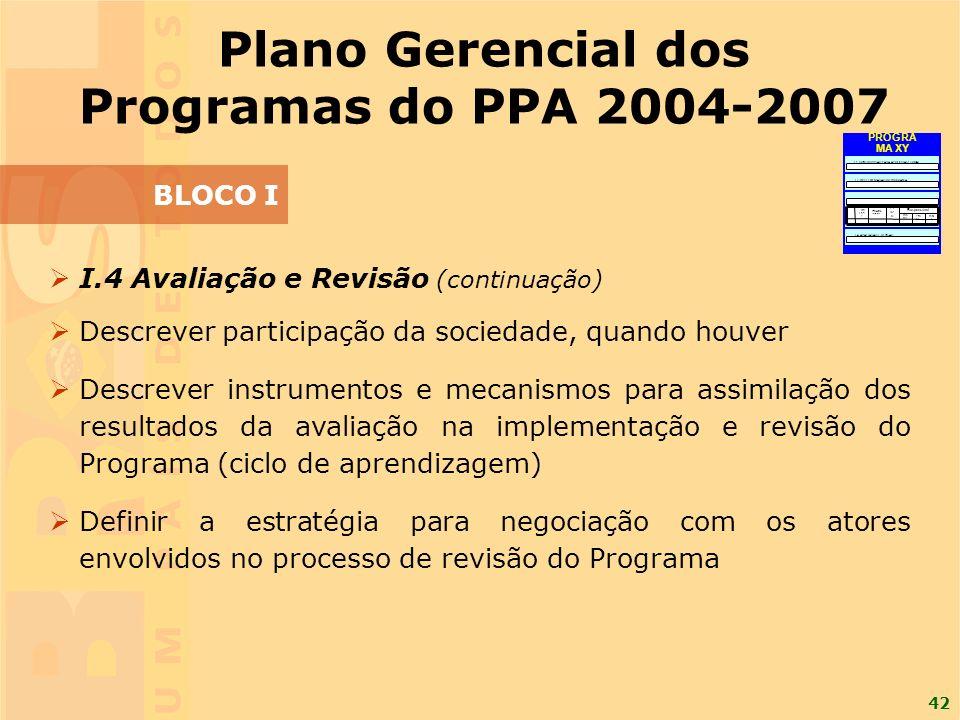 42 I.4 Avaliação e Revisão (continuação) Descrever participação da sociedade, quando houver Descrever instrumentos e mecanismos para assimilação dos resultados da avaliação na implementação e revisão do Programa (ciclo de aprendizagem) Definir a estratégia para negociação com os atores envolvidos no processo de revisão do Programa Plano Gerencial dos Programas do PPA 2004-2007 BLOCO I I.1 CONTRIBUIÇÃO PARA A POLÍTICA SETORIAL I.2 IMPLEMENTAÇÃO DO PROGRAMA I.3 MONITORAMENTO I.4 AVALIAÇÃO E REVISÃO E- mai l Tel efo ne N o me Responsável Pr az o Resultado Processual Esperado Descriçã o da Fas e FaseFase PROGRA MA XY