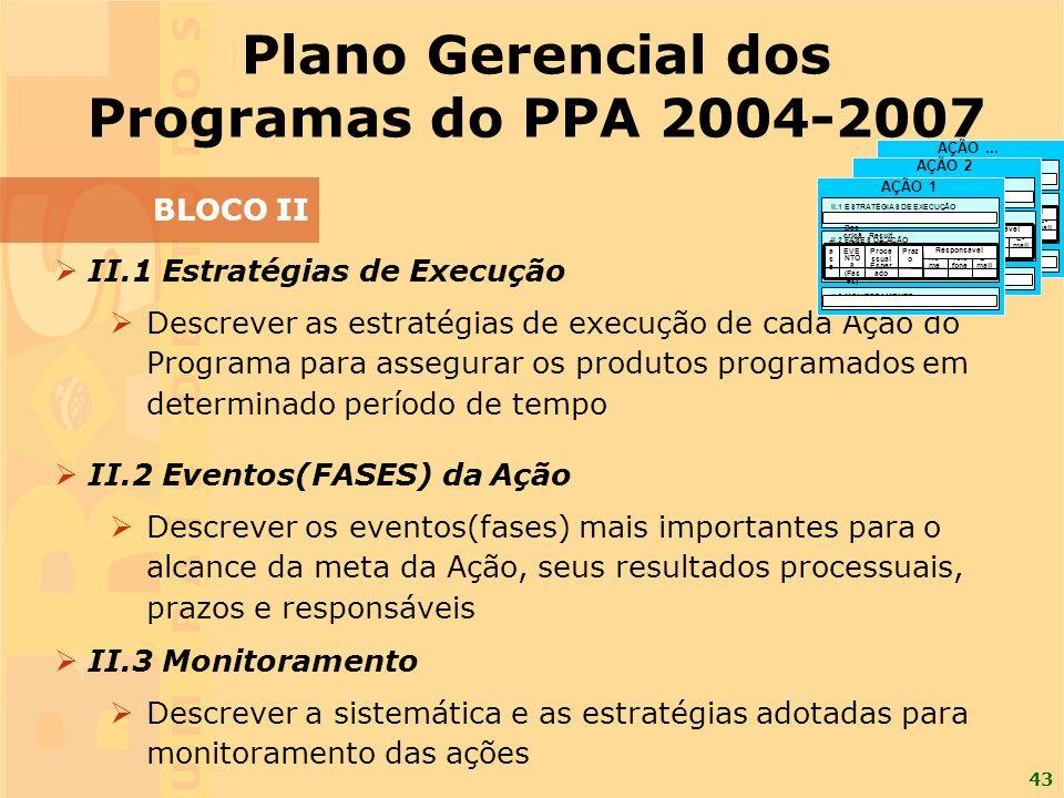 43 II.1 Estratégias de Execução Descrever as estratégias de execução de cada Ação do Programa para assegurar os produtos programados em determinado período de tempo Plano Gerencial dos Programas do PPA 2004-2007 BLOCO II II.2 Eventos(FASES) da Ação Descrever os eventos(fases) mais importantes para o alcance da meta da Ação, seus resultados processuais, prazos e responsáveis II.3 Monitoramento Descrever a sistemática e as estratégias adotadas para monitoramento das ações II.1 ESTRATÉGIAS DE EXECUÇÃO II.2 FASES DA AÇÃO E- mail Tele fone No me Responsável Praz o Result ado Proce ssual Esper ado Des criçã o da EVE NTO S (Fas es) FaseFase II.3 MONITORAMENTO AÇÃO...