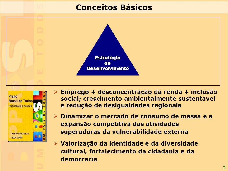 36 I.2 Implementação do Programa I.2.1 Estratégia de Sustentabilidade do Programa Indicar principais atores envolvidos com o Programa (internos ao governo – no âmbito do órgão responsável pelo programa e externos ao órgão; externos ao governo).