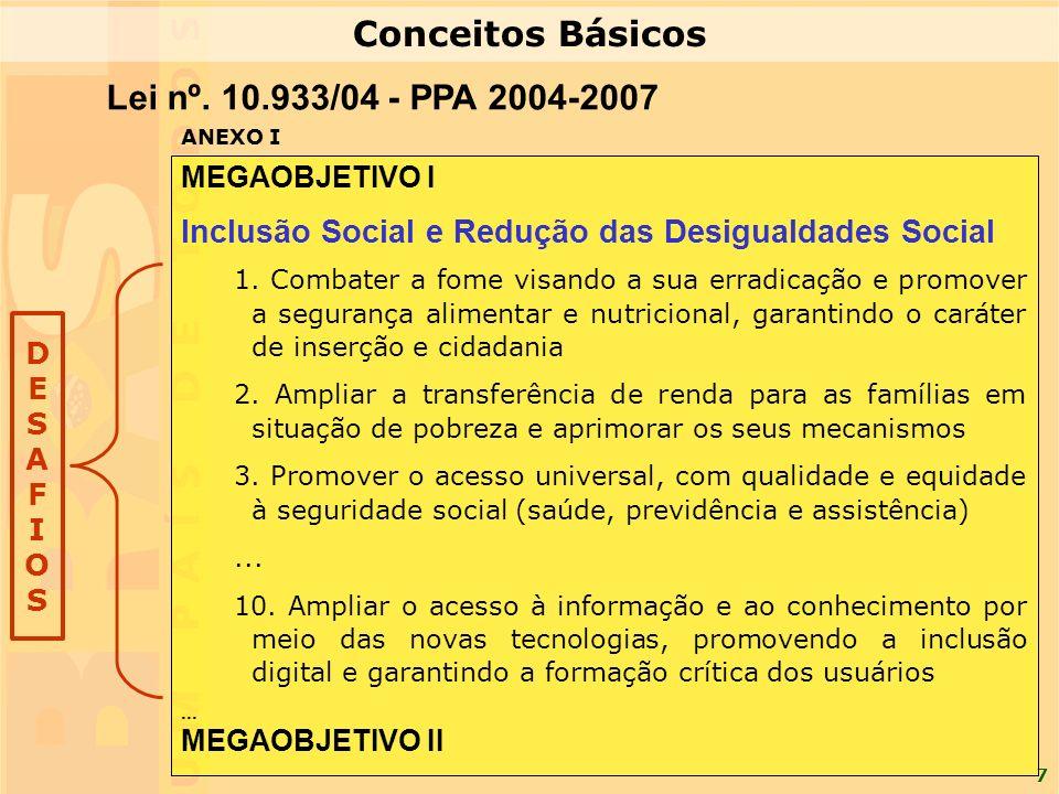 7 MEGAOBJETIVO I Inclusão Social e Redução das Desigualdades Social 1.