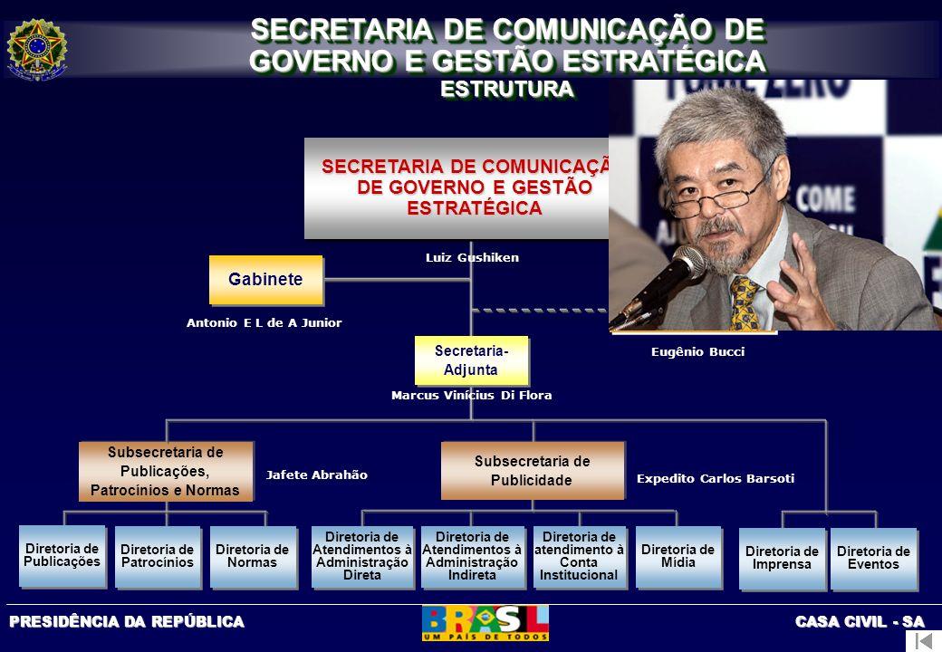 PRESIDÊNCIA DA REPÚBLICA CASA CIVIL - SA Diretoria de Normas SECRETARIA DE COMUNICAÇÃO DE GOVERNO E GESTÃO ESTRATÉGICA Subsecretaria de Publicações, P