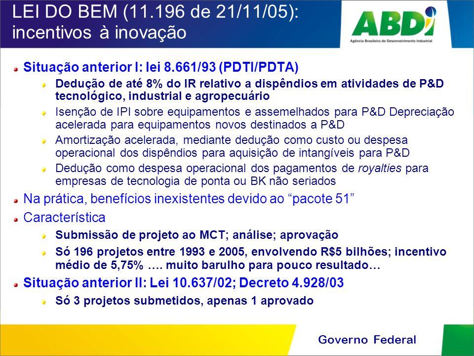 Governo Federal LEI DO BEM (11.196 de 21/11/05): incentivos à inovação Situação anterior I: lei 8.661/93 (PDTI/PDTA) Dedução de até 8% do IR relativo