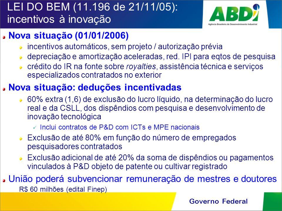 Governo Federal LEI DO BEM (11.196 de 21/11/05): incentivos à inovação Nova situação (01/01/2006) incentivos automáticos, sem projeto / autorização pr