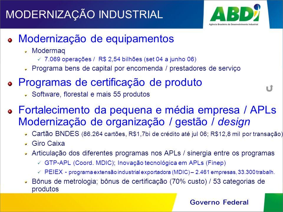 Governo Federal MODERNIZAÇÃO INDUSTRIAL Modernização de equipamentos Modermaq 7.069 operações / R$ 2,54 bilhões (set 04 a junho 06) Programa bens de c