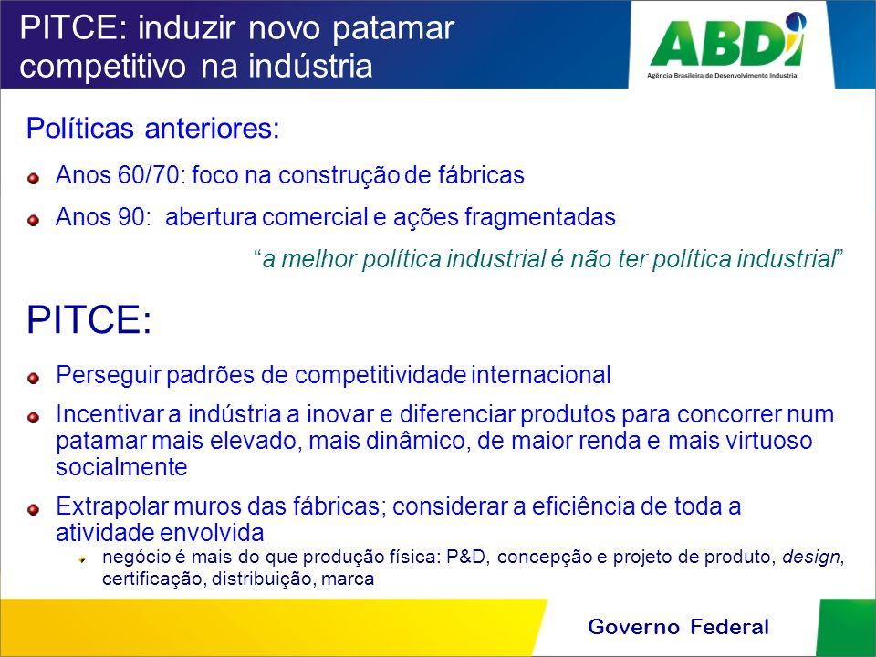 Governo Federal PITCE: induzir novo patamar competitivo na indústria Políticas anteriores: Anos 60/70: foco na construção de fábricas Anos 90: abertur