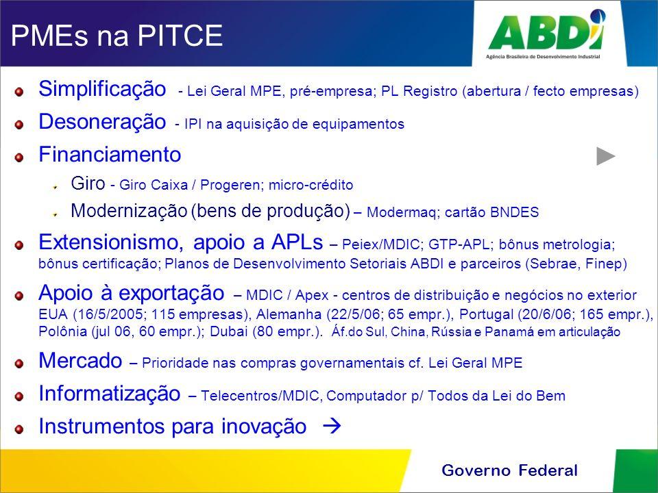Governo Federal PMEs na PITCE Simplificação - Lei Geral MPE, pré-empresa; PL Registro (abertura / fecto empresas) Desoneração - IPI na aquisição de eq