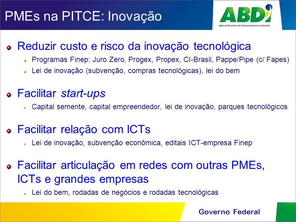 Governo Federal PMEs na PITCE: Inovação Reduzir custo e risco da inovação tecnológica Programas Finep: Juro Zero, Progex, Propex, CI-Brasil, Pappe/Pip