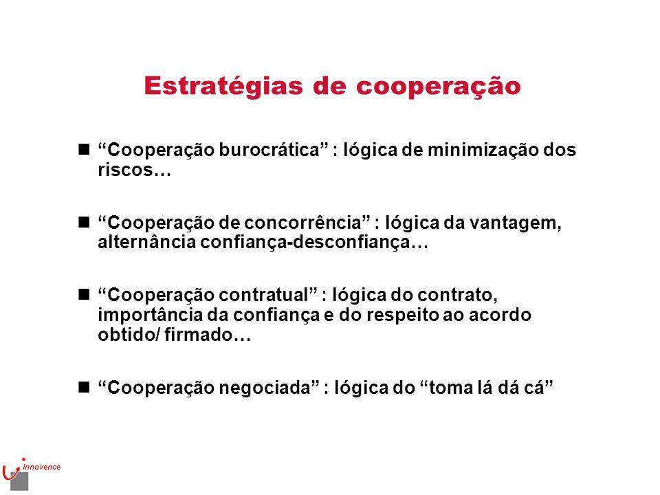 Estratégias de cooperação nCooperação burocrática : lógica de minimização dos riscos… nCooperação de concorrência : lógica da vantagem, alternância co