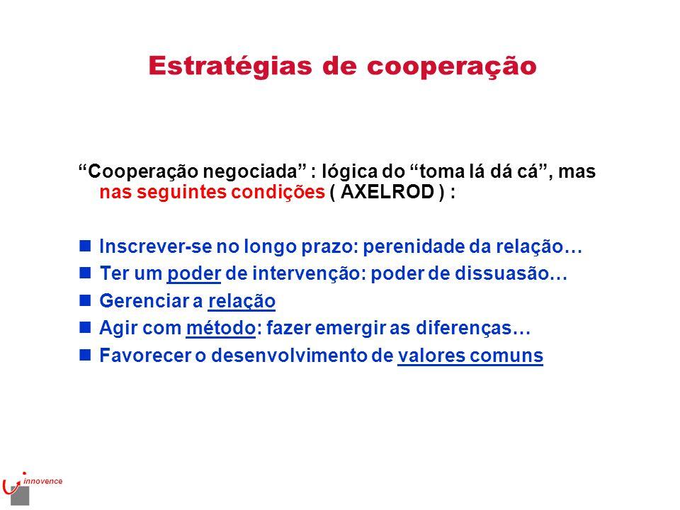 Estratégias de cooperação Cooperação negociada : lógica do toma lá dá cá, mas nas seguintes condições ( AXELROD ) : nInscrever-se no longo prazo: pere