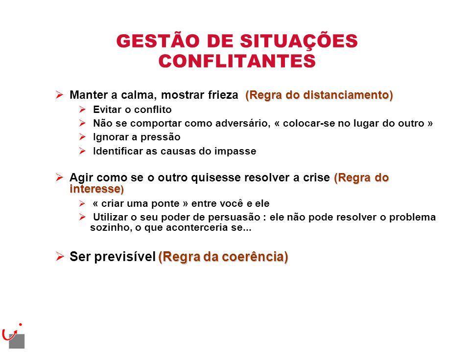 GESTÃO DE SITUAÇÕES CONFLITANTES (Regra do distanciamento) Manter a calma, mostrar frieza (Regra do distanciamento) Evitar o conflito Não se comportar