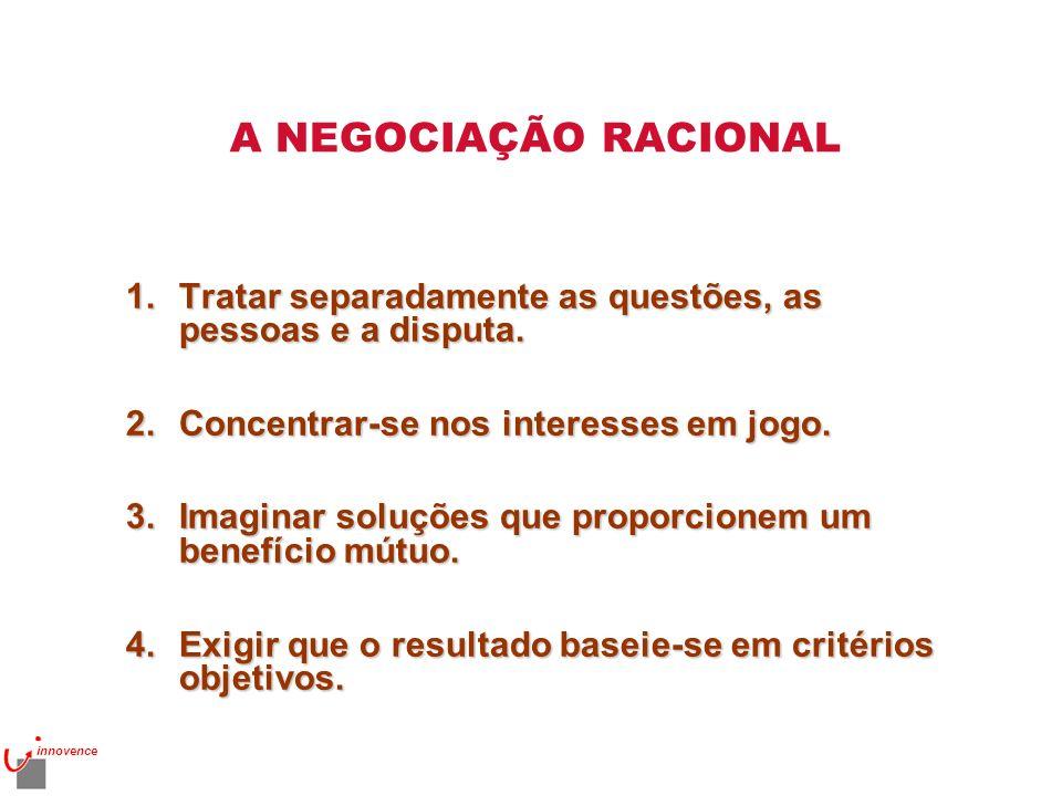 A NEGOCIAÇÃO RACIONAL 1.Tratar separadamente as questões, as pessoas e a disputa. 2.Concentrar-se nos interesses em jogo. 3.Imaginar soluções que prop