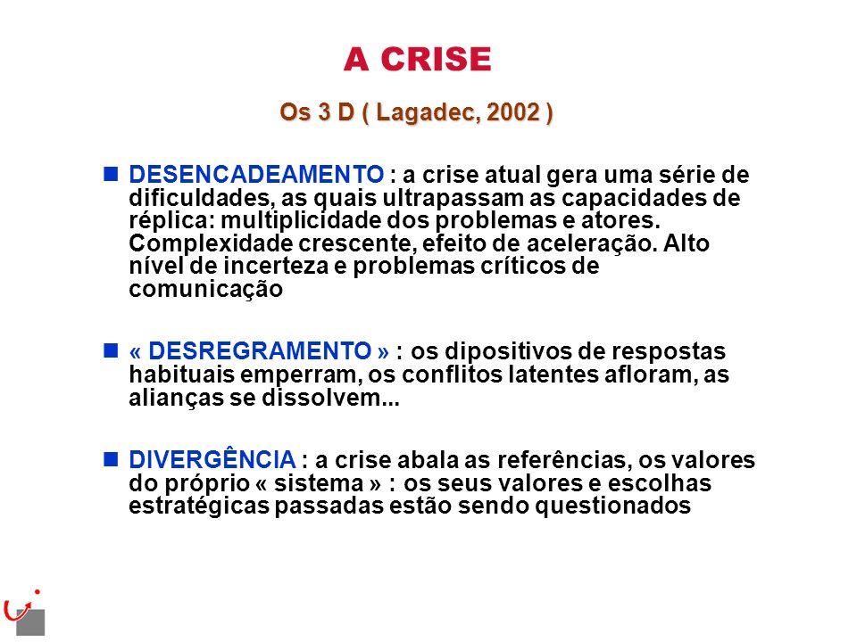 A CRISE Os 3 D ( Lagadec, 2002 ) Os 3 D ( Lagadec, 2002 ) nDESENCADEAMENTO : a crise atual gera uma série de dificuldades, as quais ultrapassam as cap