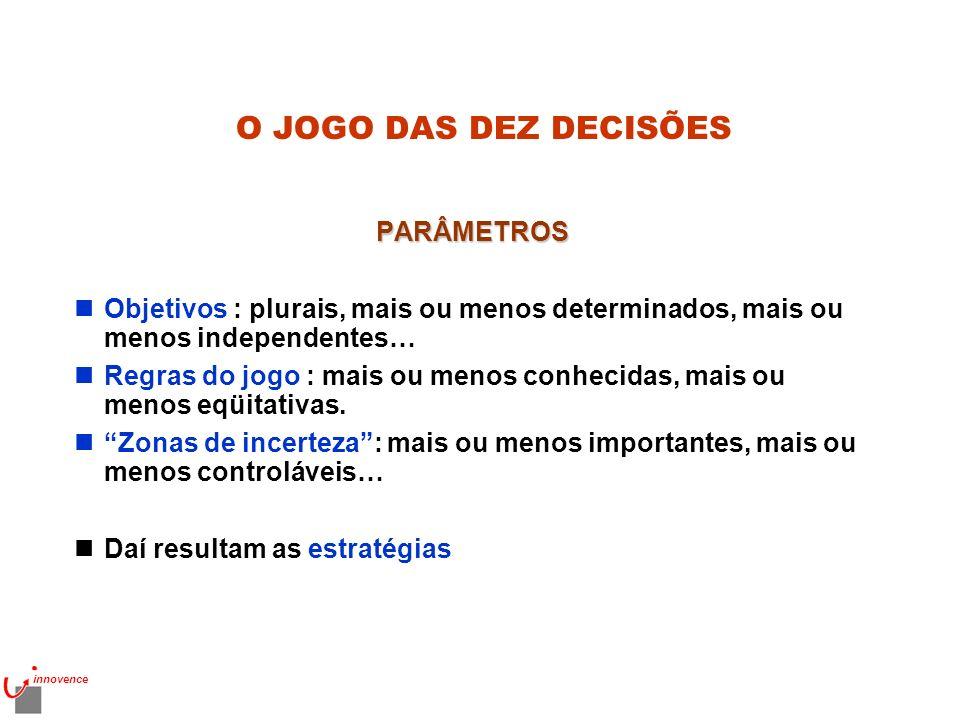 GERENCIAMENTO e PREVENÇÃO de CONFLITOS COLETIVO INDIVIDUAL ATIVIDADEPESSOA GERENCIAMENTO