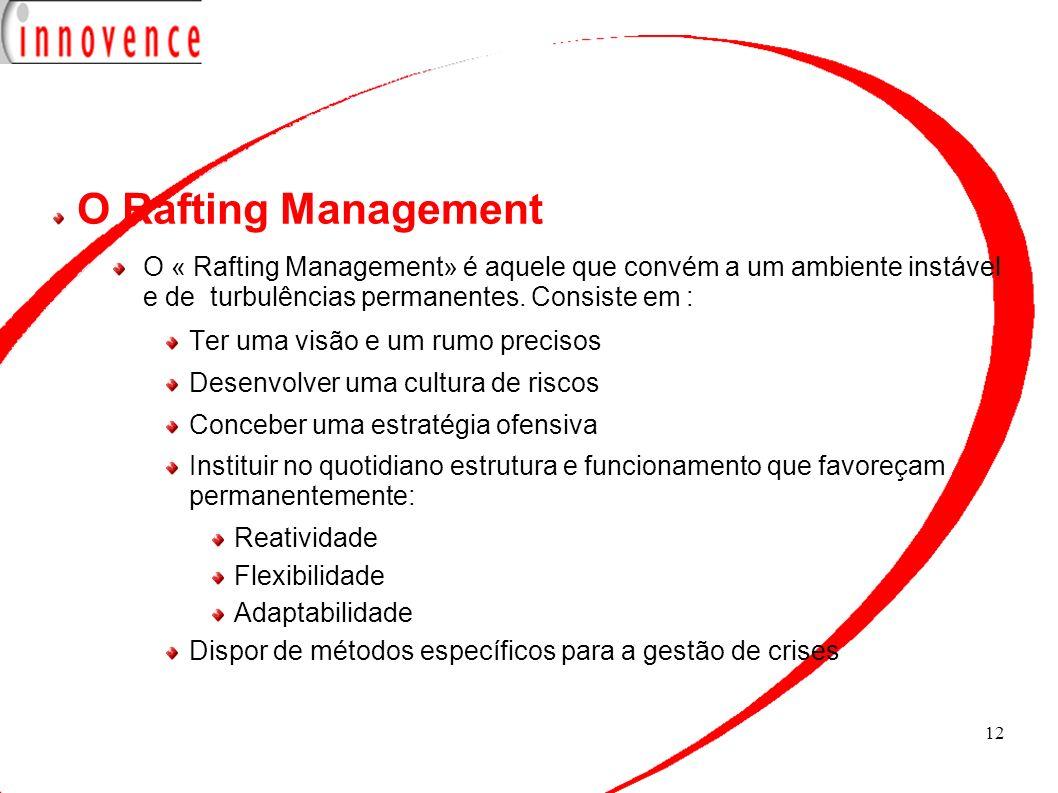 12 O Rafting Management O « Rafting Management» é aquele que convém a um ambiente instável e de turbulências permanentes. Consiste em : Ter uma visão
