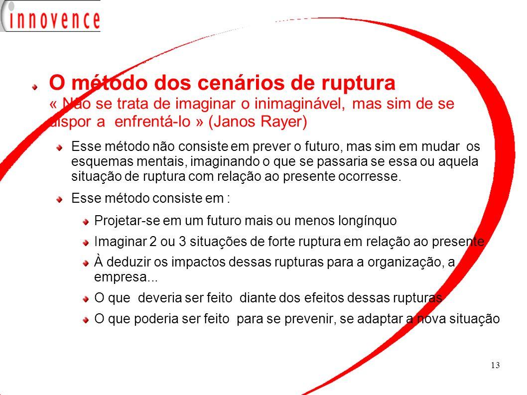 13 O método dos cenários de ruptura « Não se trata de imaginar o inimaginável, mas sim de se dispor a enfrentá-lo » (Janos Rayer) Esse método não cons