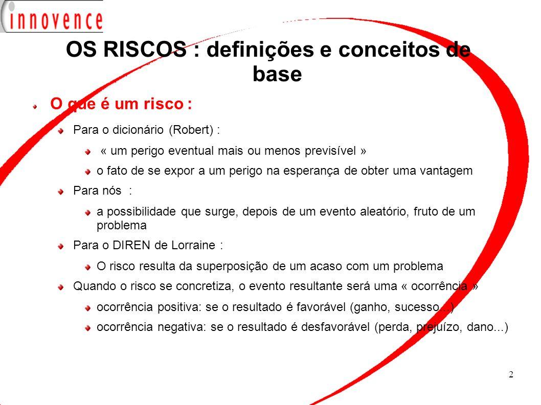 2 OS RISCOS : definições e conceitos de base O que é um risco : Para o dicionário (Robert) : « um perigo eventual mais ou menos previsível » o fato de