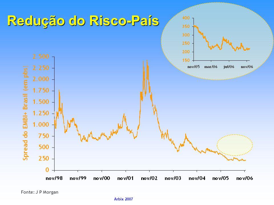 Arbix Arbix 2007 Redução do Risco-País Fonte: J P Morgan