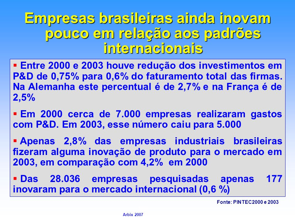 Arbix Arbix 2007 Empresas brasileiras ainda inovam pouco em relação aos padrões internacionais Fonte: PINTEC2000 e 2003 Entre 2000 e 2003 houve reduçã