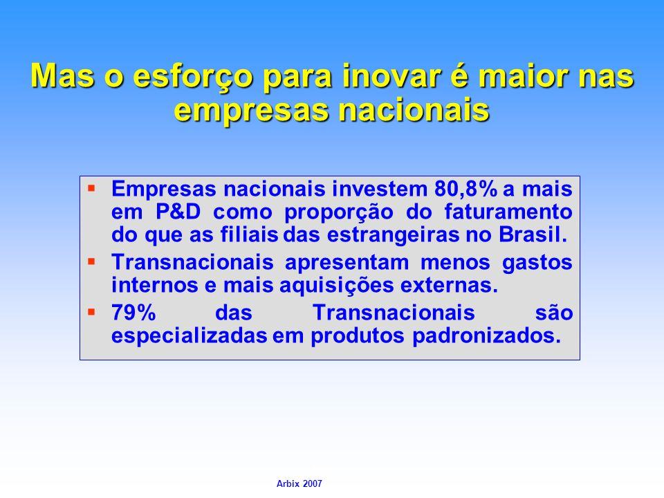 Arbix Arbix 2007 Mas o esforço para inovar é maior nas empresas nacionais Empresas nacionais investem 80,8% a mais em P&D como proporção do faturament