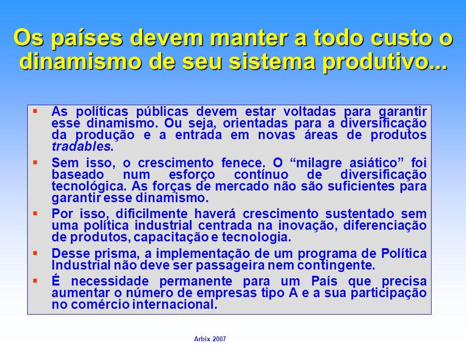 Arbix Arbix 2007 Os países devem manter a todo custo o dinamismo de seu sistema produtivo... As políticas públicas devem estar voltadas para garantir